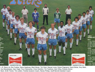 NASL Soccer Minnesota Kicks 81 Home Team