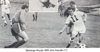Mustangs 68 Home John Kowalik