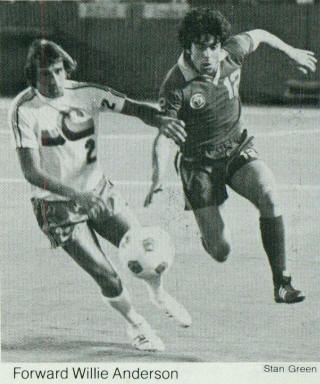 NASL Soccer California Surf 1978 Home Ray Evans, Timbers